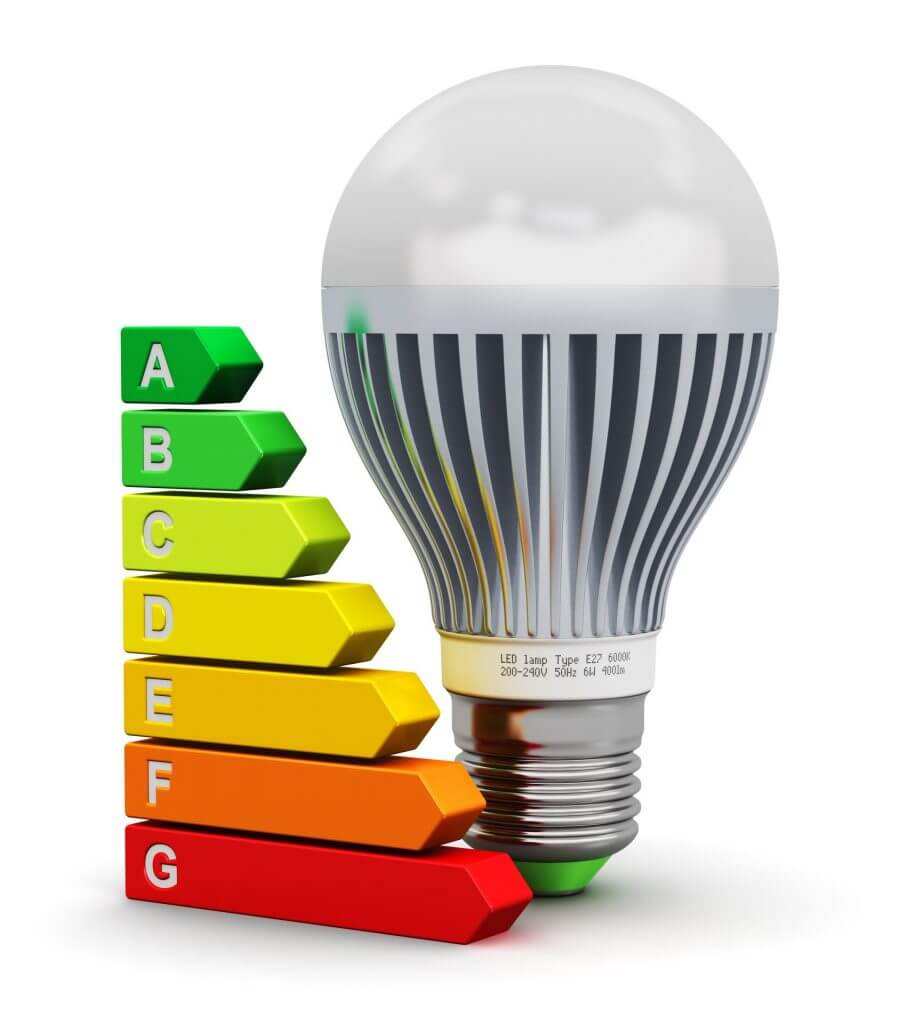 Commercial Lighting Services Raleigh NC Energy Audits Control Systems 42